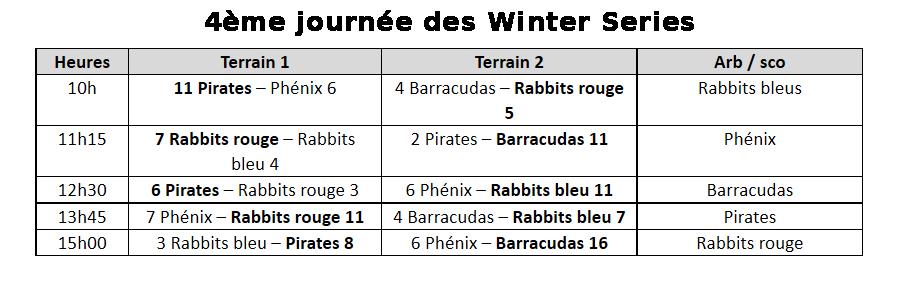 winters-2016-12-resultats-2