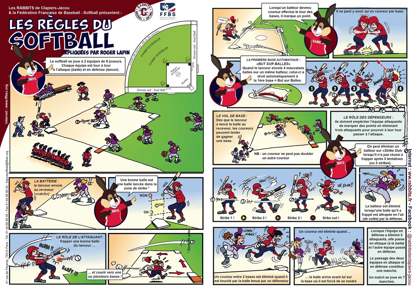 Les règles du softball en bande dessinée
